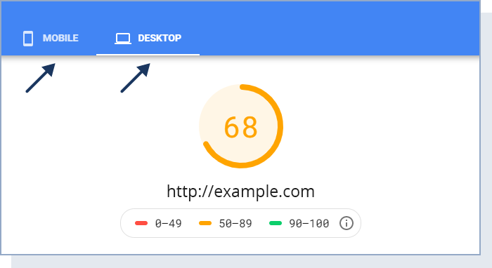 pagespeed insights result