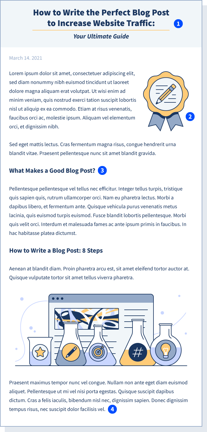 Anatomy of a Blog Post