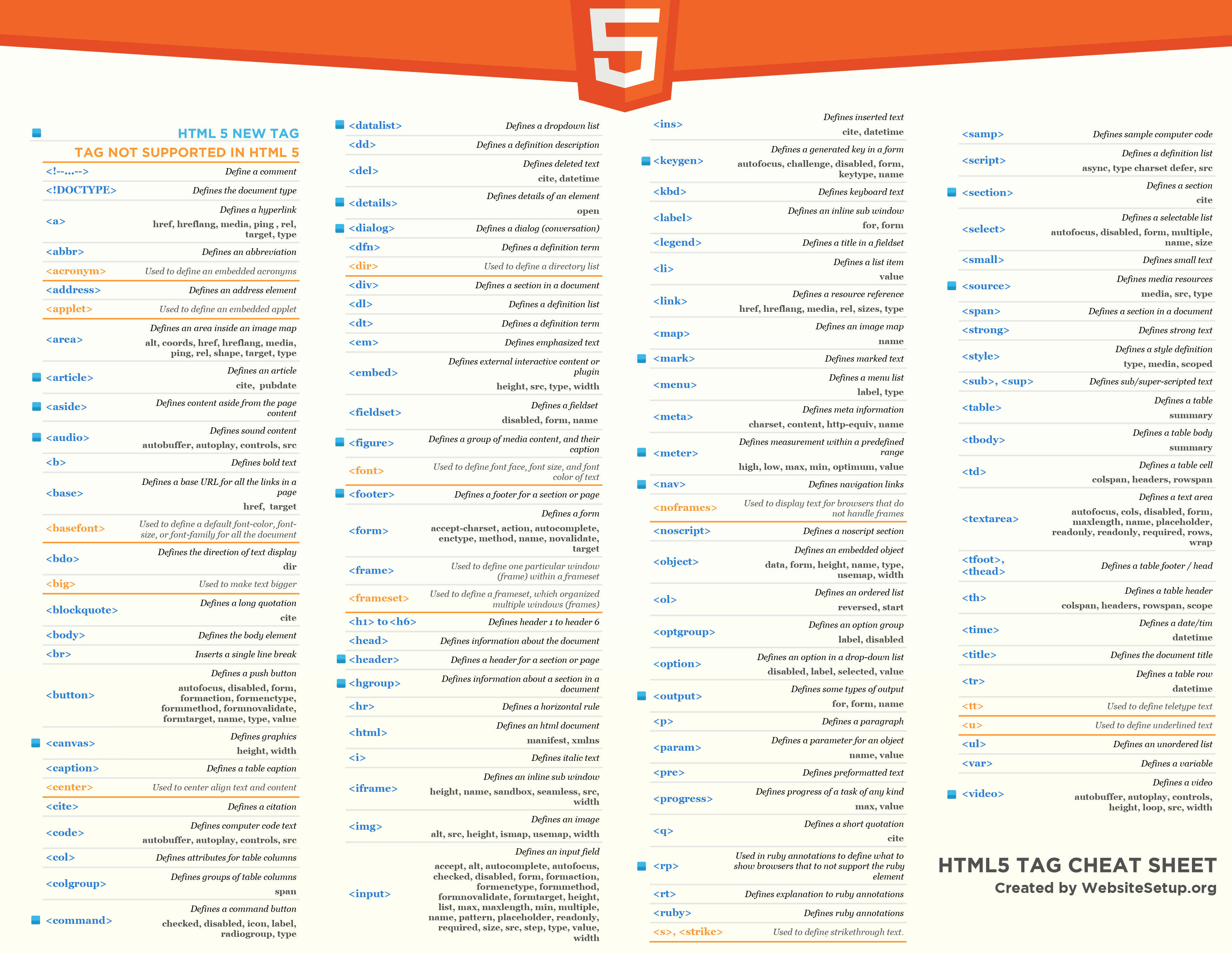 This is a picture of Fabulous Printable Cheat Sheet