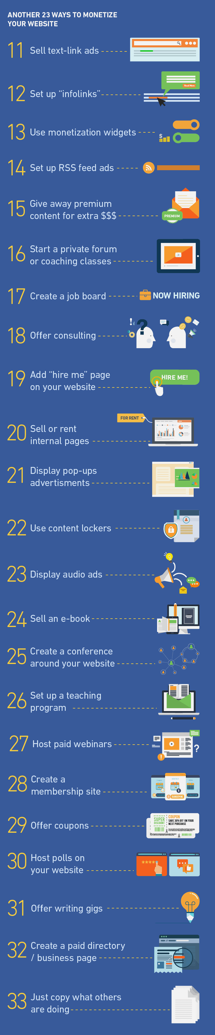 23 ways to make money with your website