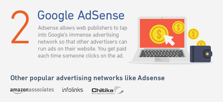 Google Advertising (method 2)