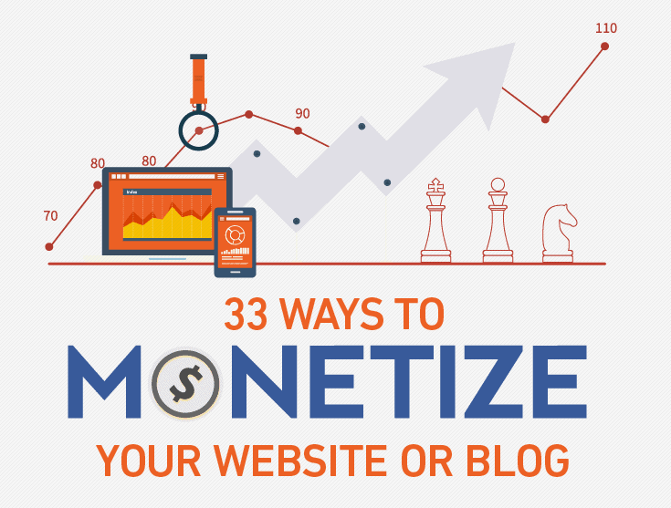 33 Proven Ways To Monetize a Website (or a Blog