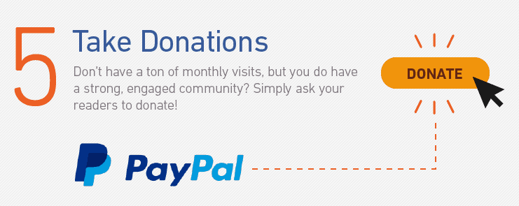 Accept donations (method 5)