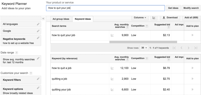 Using Google Keyword planner