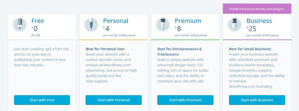 wordpress com plans and pricing