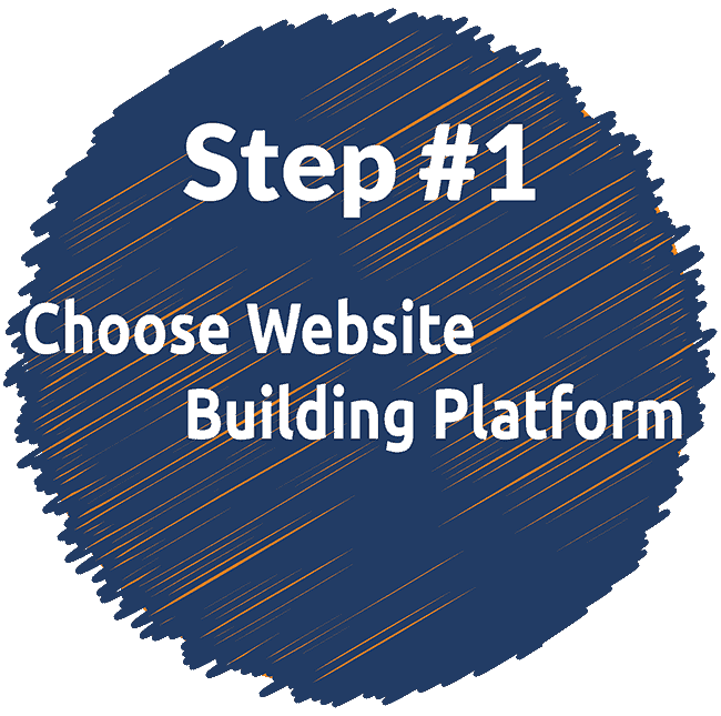 How To Create A Website Step By Step Guide For Beginners 2018