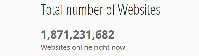 total number of websites on the Internet