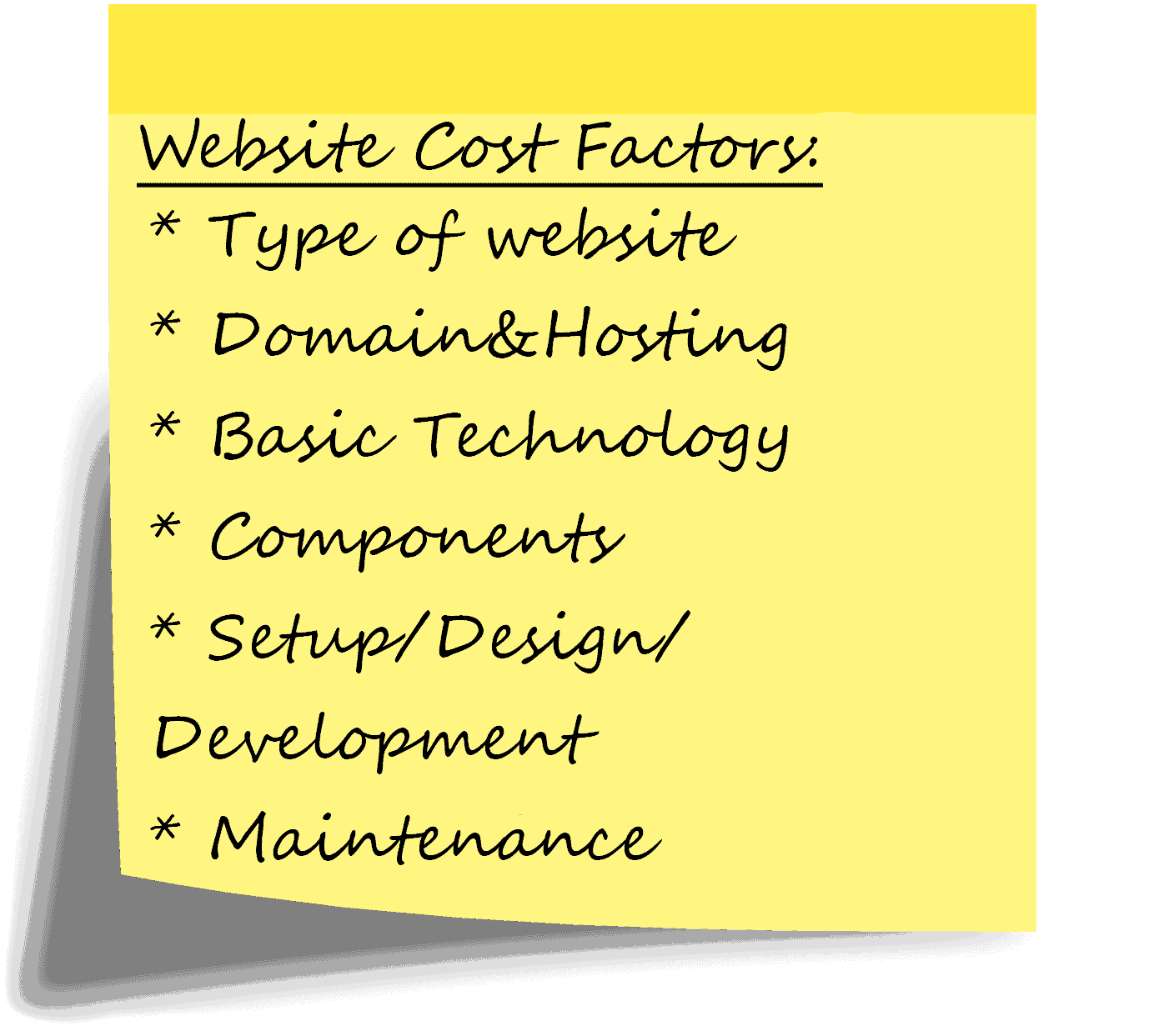 website cost factors