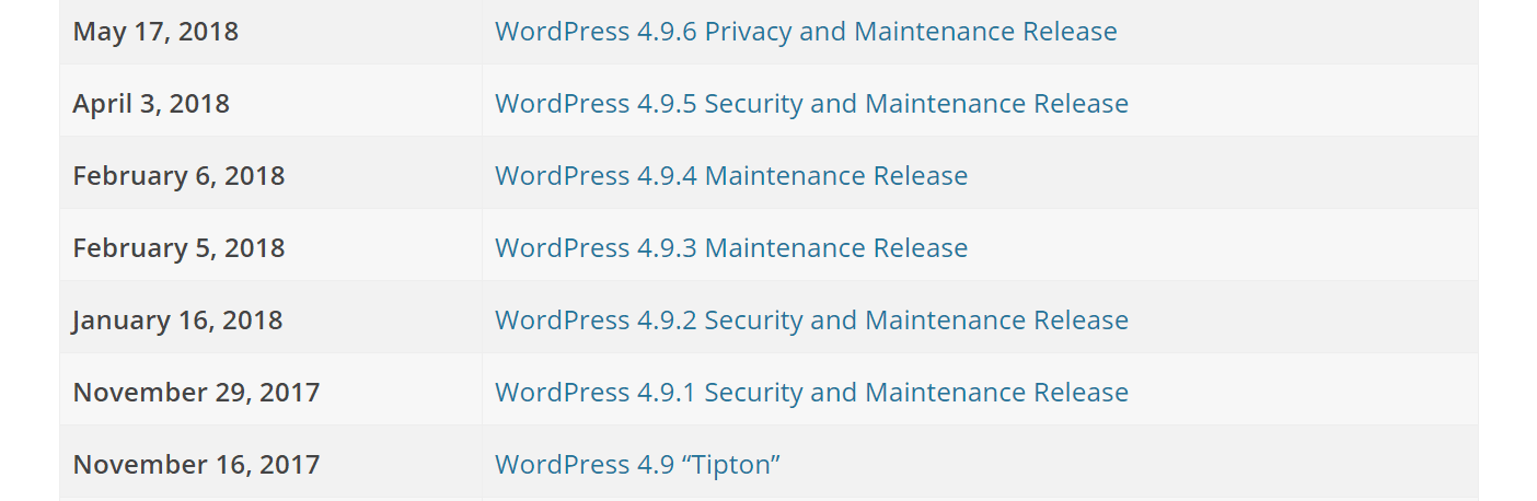 list of wordpress releases
