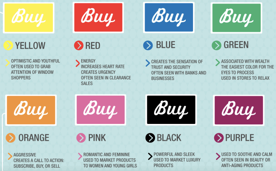 How CTA button color influences buyers