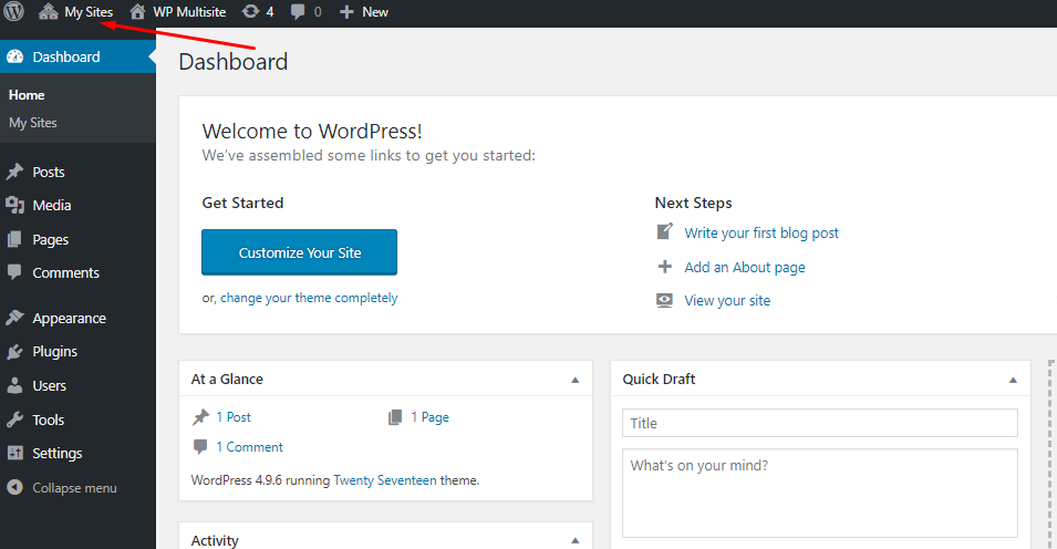 WordPress Multisirte Netword dashboard