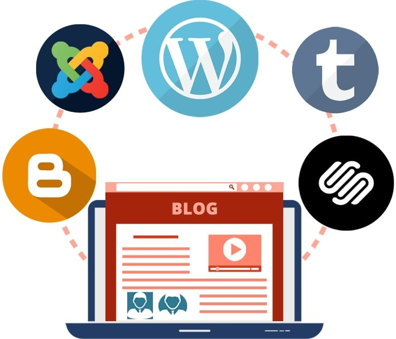 Image result for The Top Free Blogging Platforms