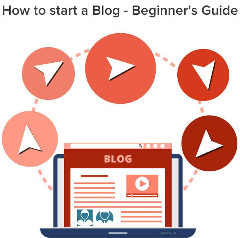 How to Start a Blog? Guide to Creating a Blog in 2019