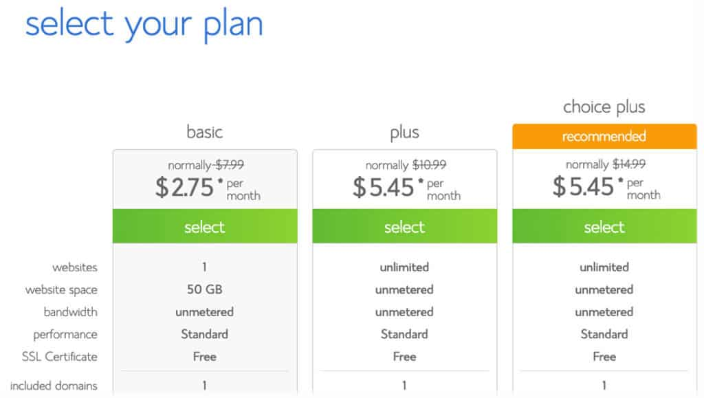 Choose your web hosting plan
