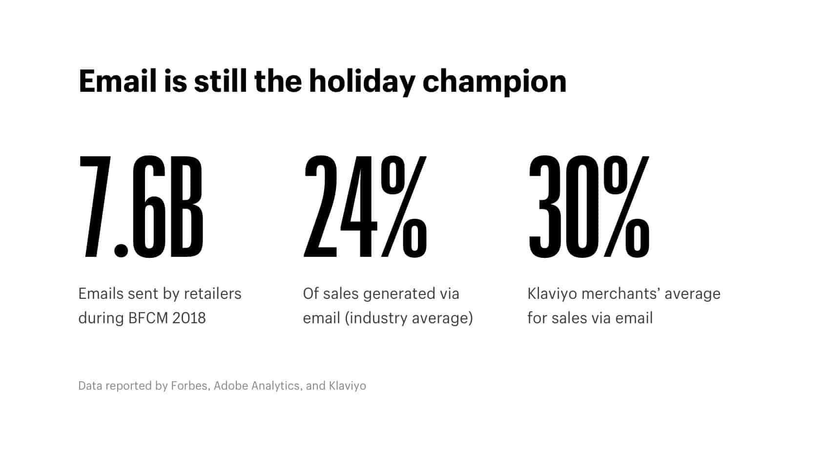 email responsible for most holiday sales