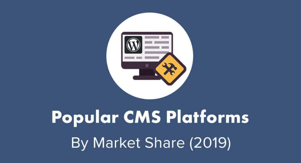 popular cms