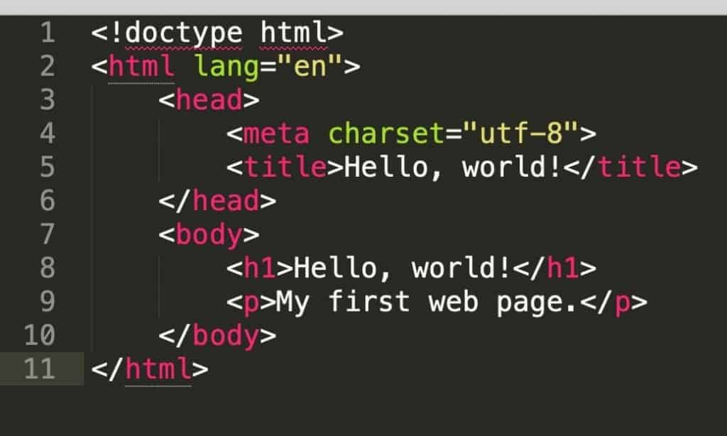 How To Code A Website Using Html Css Websitesetup Org