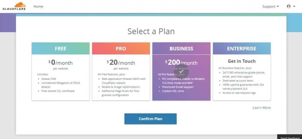 CloudFlare Plans