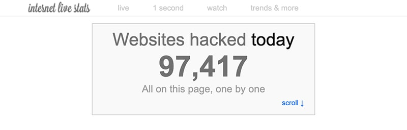 Website hacked in real time
