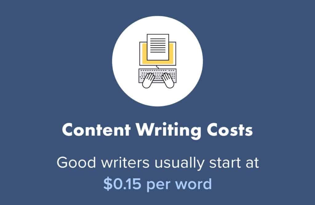 kosten voor het schrijven van inhoud