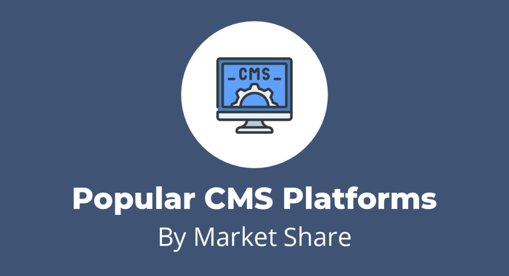 Popular CMS by Market Share