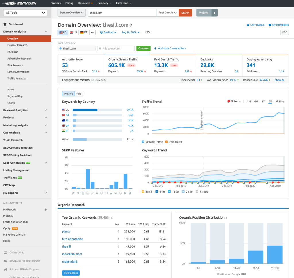 SEMrush looking up thesill