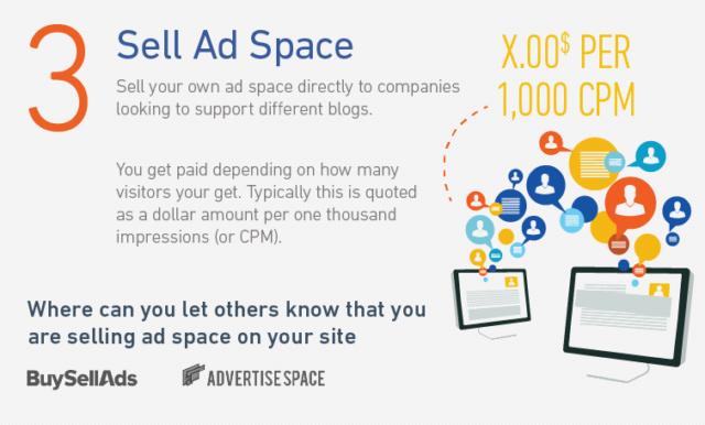 Venta de espacio publicitario (método 3)