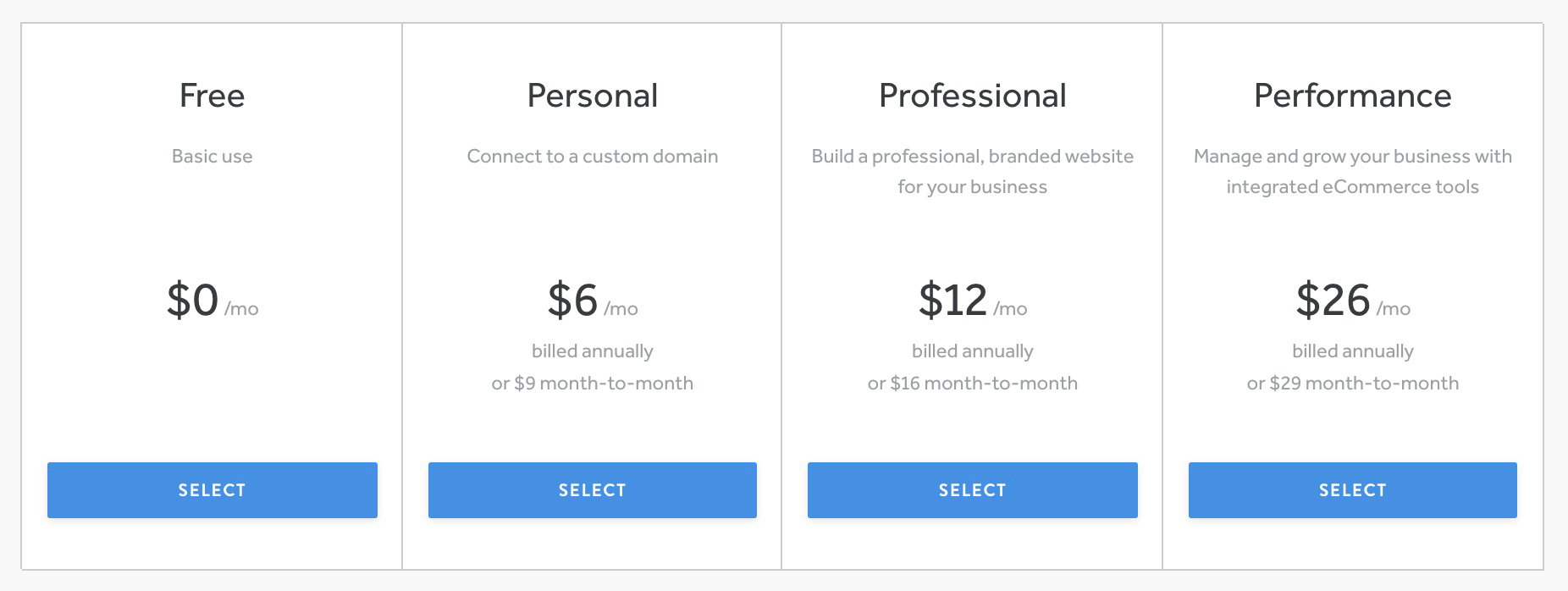Weebly pricing list