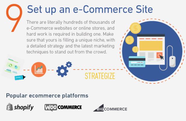 Configurar un sitio de comercio electrónico (método 9)