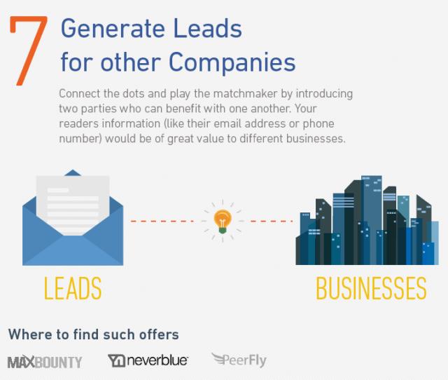 Obtener clientes potenciales a otras empresas (método 7)