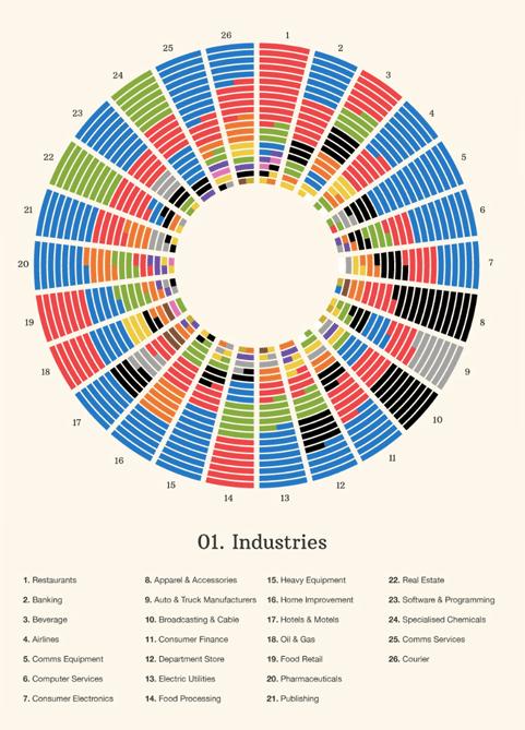One study analyzed 520 logos.
