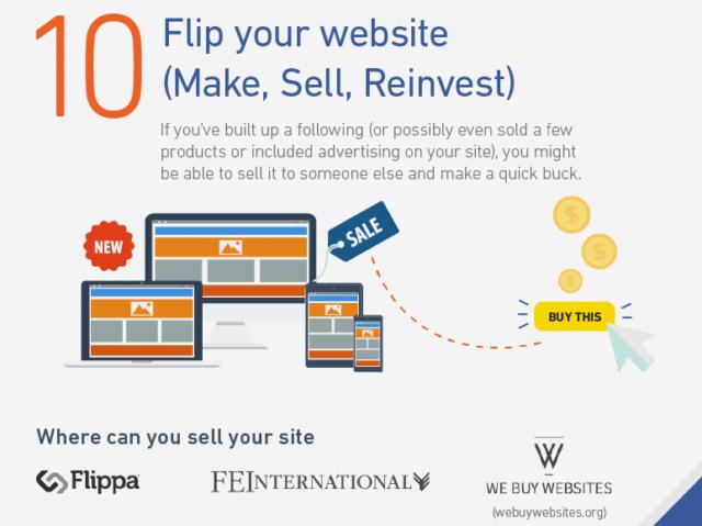 Venda su sitio web (método 10)