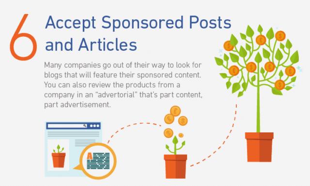 Publicaciones y artículos patrocinados (método 6)