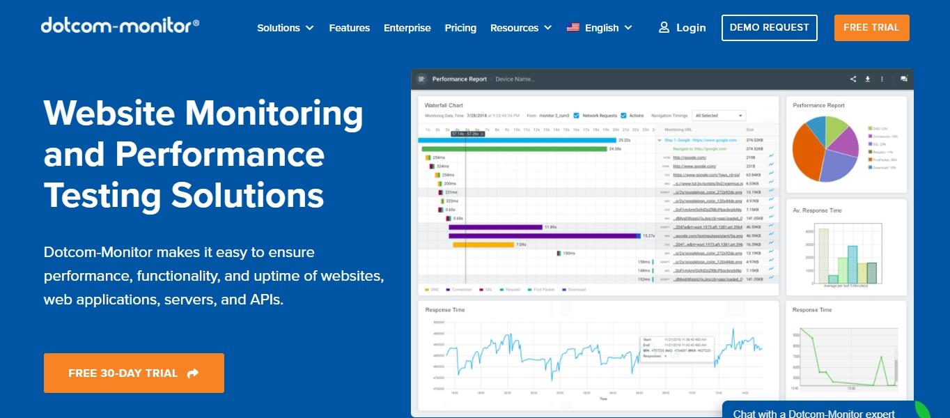 DotCom website monitoring tool