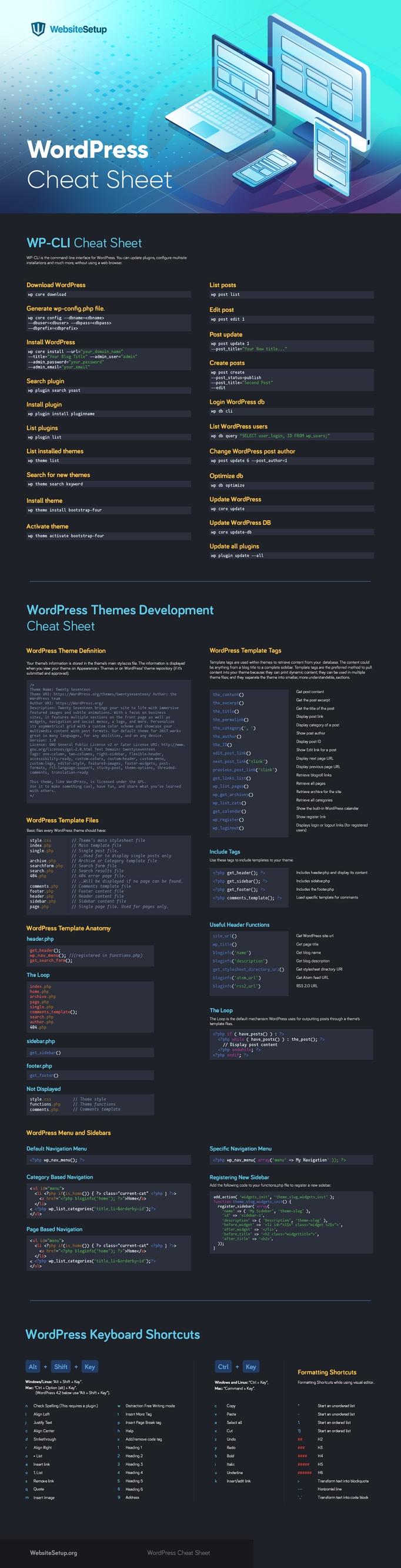 WordPress Cheat Sheet Summary