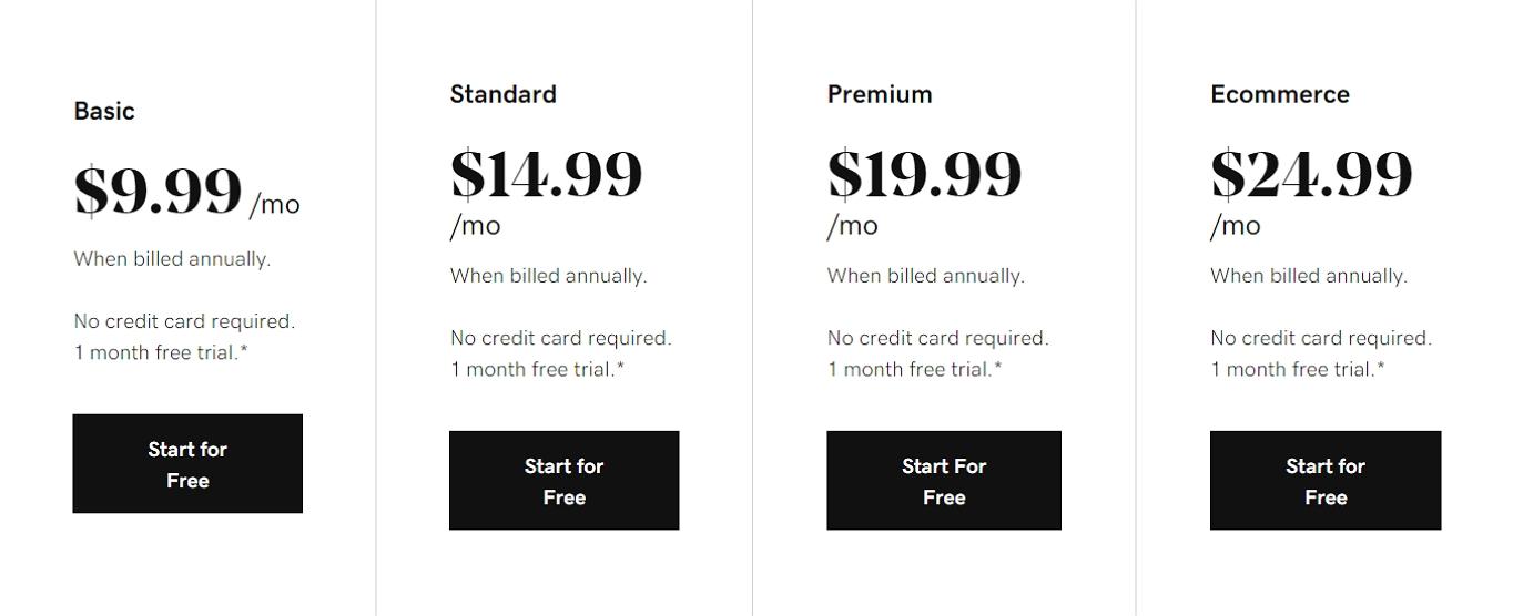 GoDaddy Website Builder pricing list