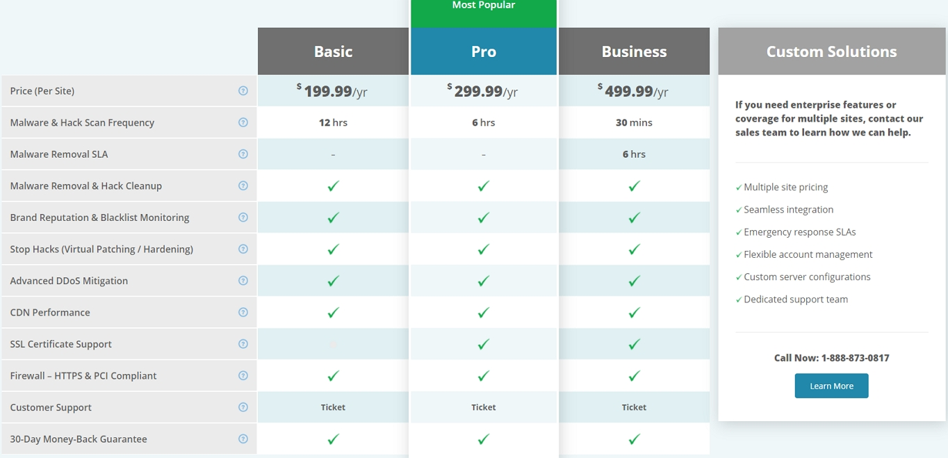 Sucuri pricing and plans