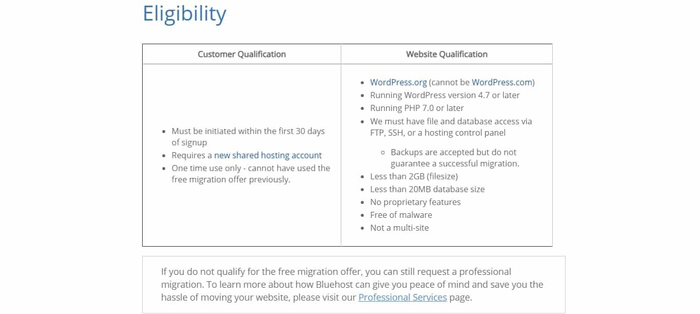 HostMonster wordpress site transfer criteria