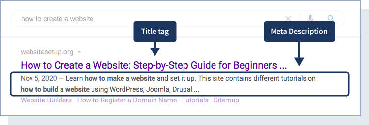 an optimized title tag and meta description