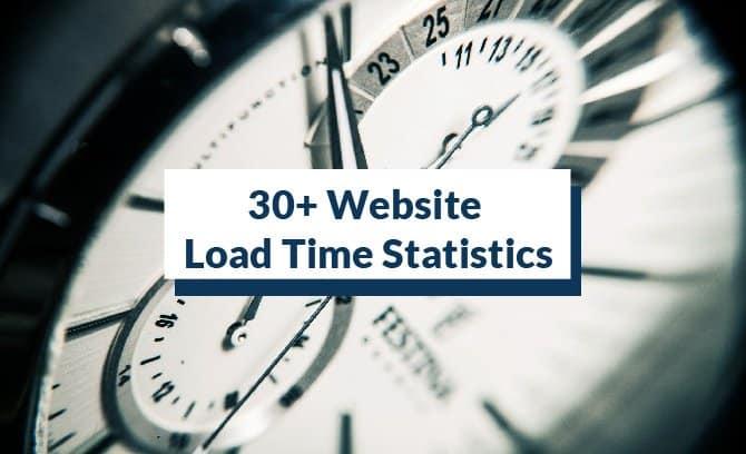 Website load time statistics