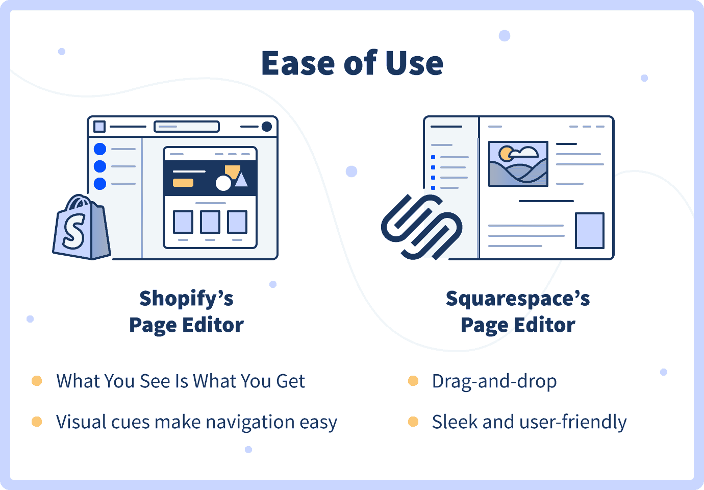 ease of use: Shopify's page editor vs. Squarespace's page editor